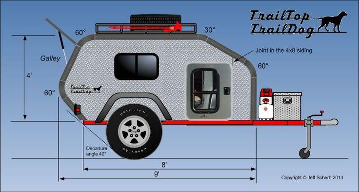 """TrailTop"" remolque modular de componentes de construcción Topper - Página 67 - Expedición Portal"