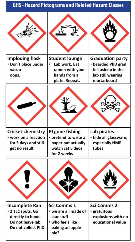 29 Best Substante Images On Pinterest Health And Safety Office