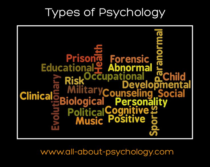 five different types of psychological research There are different types of stress—all of and other research facilities across the country are studying the causes and effects of psychological stress.