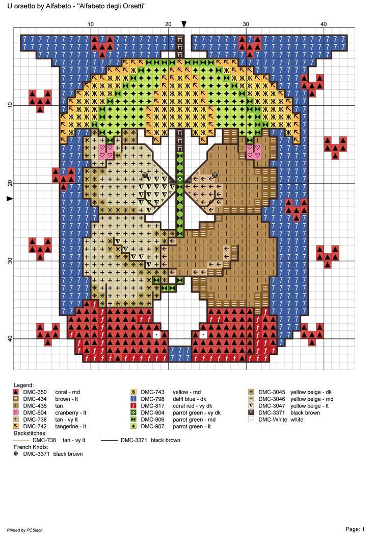 alfabeto degli orsetti : U