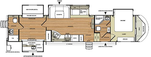 3 Bedroom 5th Wheel | Show Home Design