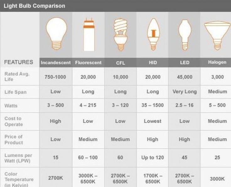 278 best best desk ideas images on pinterest desk ideas desks and halogen desk lamp bulb home decor home lighting blog troubleshooting light bulbs mozeypictures Images