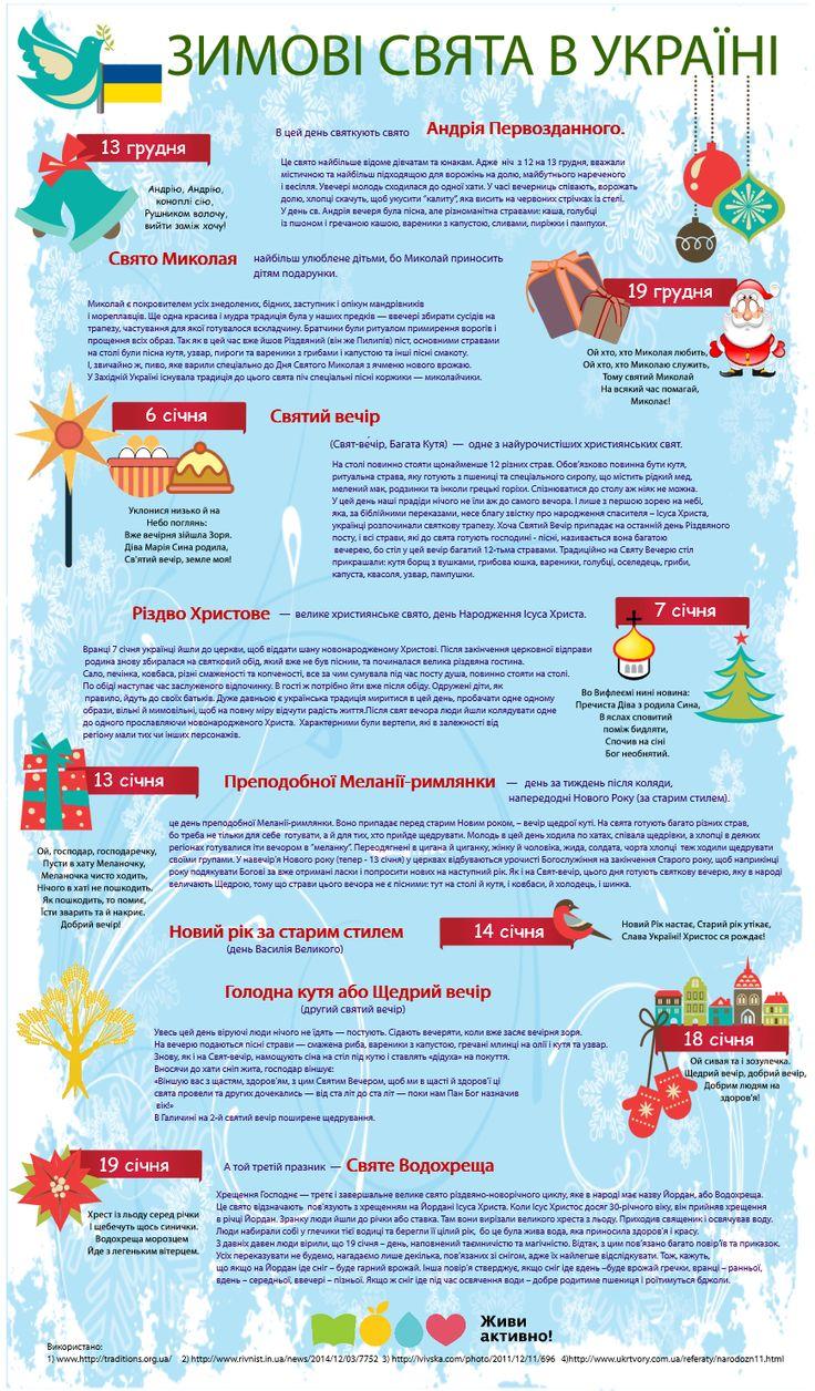 Зимові свята в Україні | Живи Активно #їжа #страви