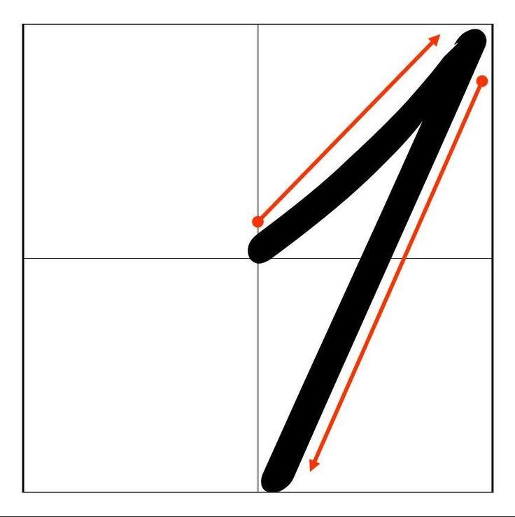 Поздравлением для, картинка как писать цифру