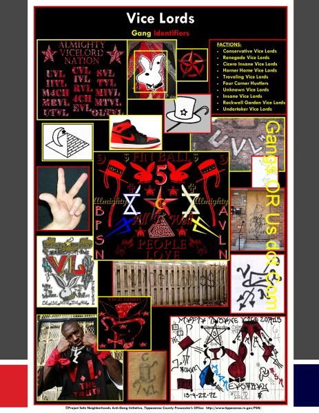 Street Gang Signs and Symbols