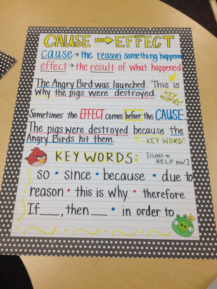 Anchor Chart Angry Birds Cause And Effect Classroom