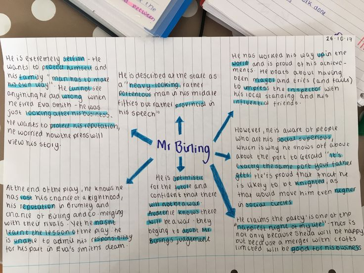 Mrs Birling from An Inspector Calls Message me for any other English mind maps