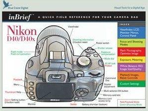 Nikon D40 Blog - D40 Everything!