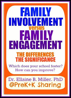 Family Involvement vs Family Engagement. Which does your school foster? What can you improve?