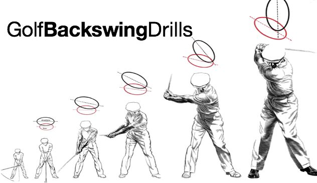 Stop the sway in your #backswing !!!! http://topgolfdrills.com/golf-backswing-drills/ … #golf #golfswing #swing #golfdrills