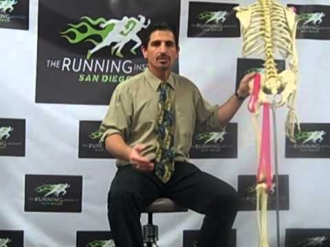 High Hamstring Tendonopathy Symptoms & Treatment in 3 Minutes - YouTube