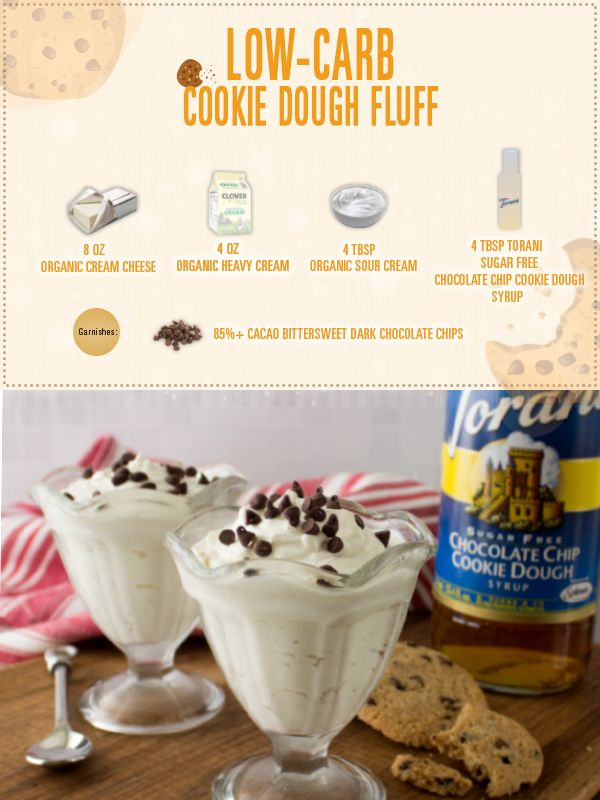 Looking for an amazing & simple Low Carb & Sugar-Free Dessert? Check out our Low-Carb Cookie Dough Fluff.  Made w/ Torani Sugar Free Syrups, you never have to sacrifice flavor to stay on track!