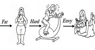 Whether you are owing to a gestation (childbirth, milk production, kid rearing), or eat several and lack of exercise ends up in the blubber. The fat loss issue program=incredible results show you a simple thanks to reduce. now not get on a diet, attempt your best to try and do exercise and envy those folks that eat the food they love see more at http://fatlossdietss.com/go/Fatlossfactor/