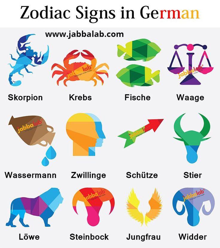 Zodiac Signs in German Ich bin Stier. Was ist euer Sternzeichen?