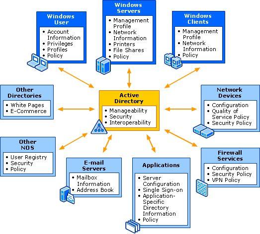 Best Uml Class Diagrams Images On   Class Diagram