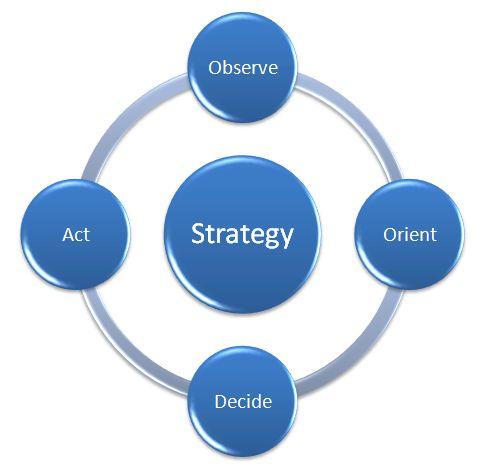 Best 25+ Marketing plan example ideas on Pinterest Marketing - digital marketing plan