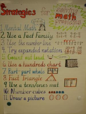 Saw something similar on Pinterest and LOVED it. I adjusted it for 2nd grade.: Charts Success, Teacher Stuff, Schools Ideas, Teaching Ideas, Schools Stuff, Math Ideas, Math Anchors Charts 2Nd Grade, Teacher Ideas, Classroom Ideas