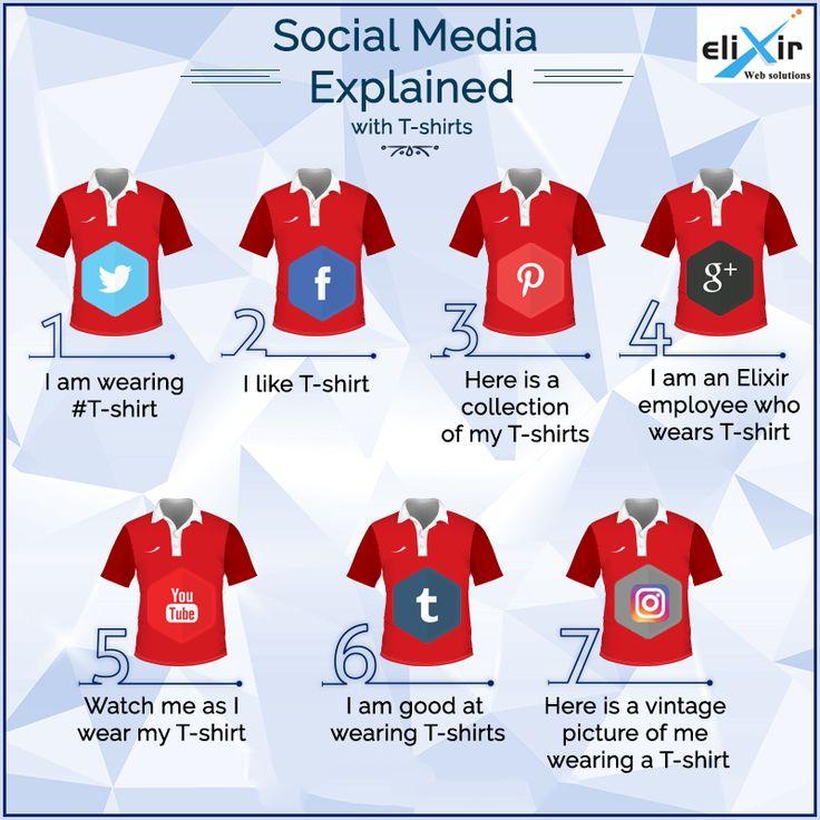 #SocialMedia Explained With a T-Shirt!!