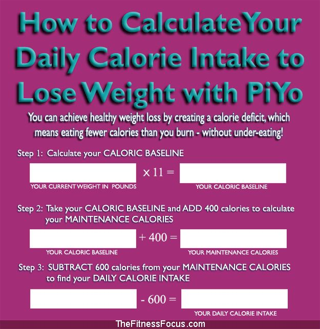 Weight loss calculator date in Melbourne