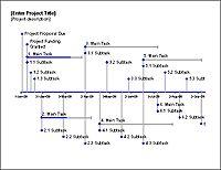 microsoft timeline templates