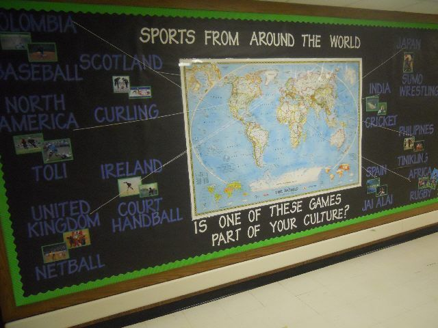 Sports From Around The World