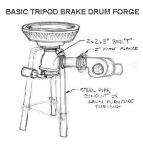 Drawing Basic Tripod Brake Drum Forge - click for enlargement