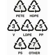 Bisphénol A: quels sont les sigles de recyclage des plastiques à éviter?