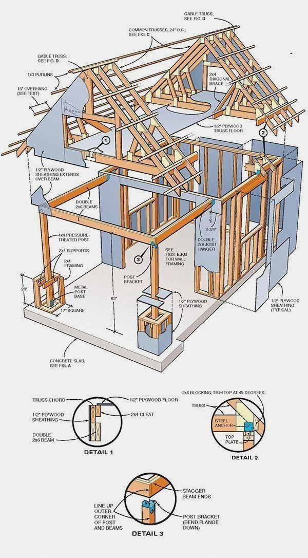 Selecting The Best Shed Plans Check Out The Image For Various Storage Shed Plans Diy 63333384 Shed Woodshedplans Buildshedd Wiaty Domek Na Drzewie Budowa