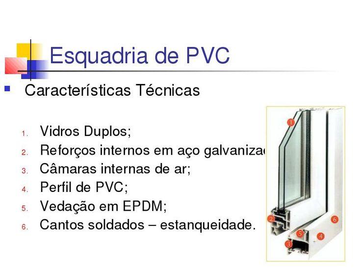 modelo janela pvc - Pesquisa Google
