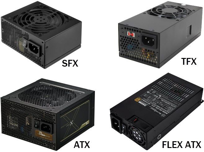 What Psu Do I Need Complete Guide For Beginners In 2020 Computer Case Graphic Card Power Cable