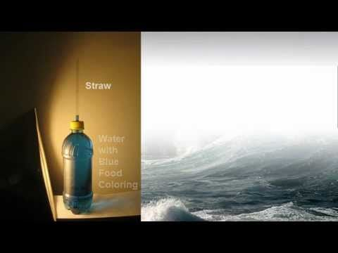 Thermal Expansion of Water: Demonstration and Explanation - YouTube