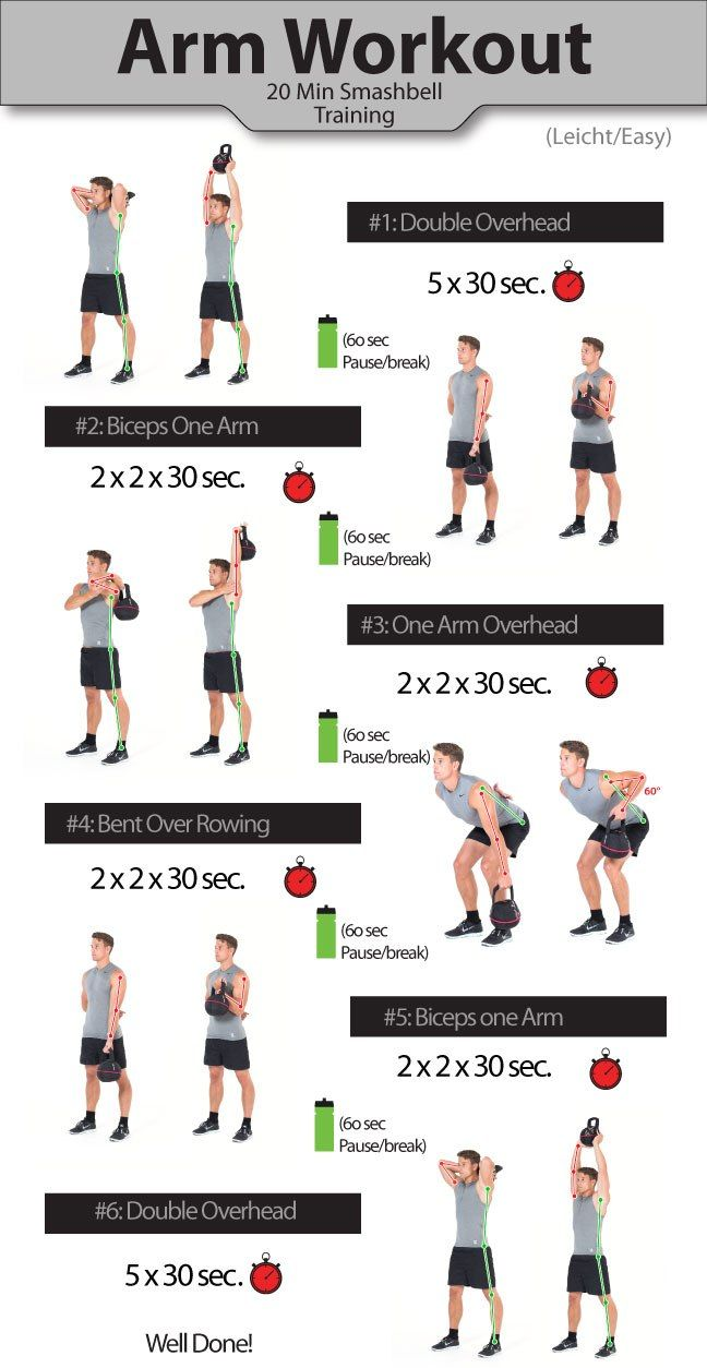 Kettlebell Arm Workout