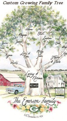 A professional illustrator that draws custom family trees.