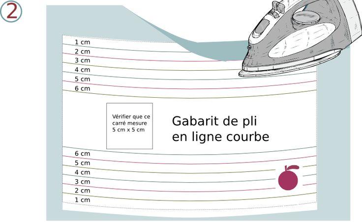 TIPS - ironing & sewing a curved hem / gabarit de pli en ligne curve // by petit citron