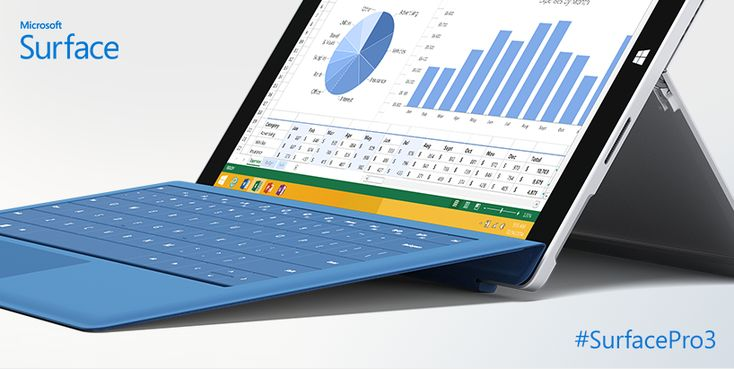 And elegance #SP3