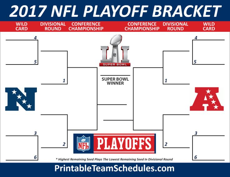 nfl playoffs live