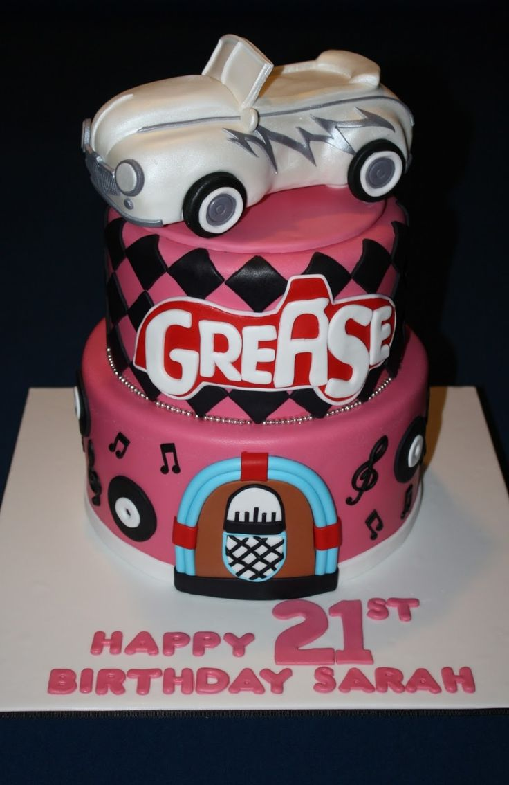 Grease would make or an awesome birthday party theme!