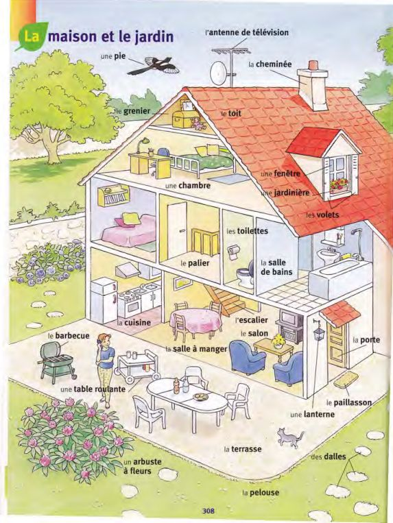 81 best La maison et les meubles -house furniture vocab images on - dessiner plan maison gratuit