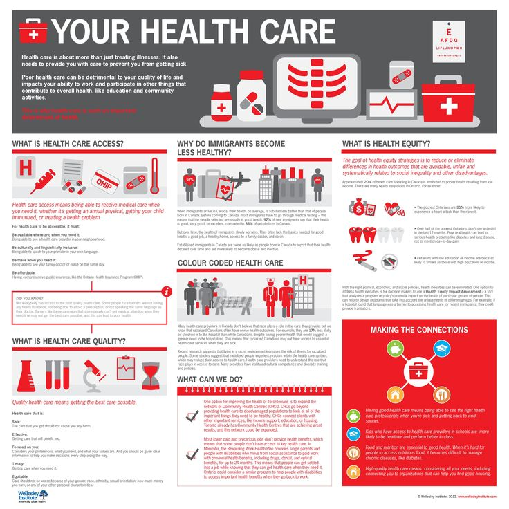 21 best health equity images on pinterest public health