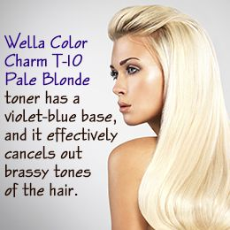 Fact about Wella color charm toner