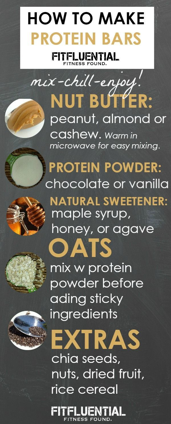 Make Your Own Protein Bars - FitFluential (PLUS enter to WIN protein powder)