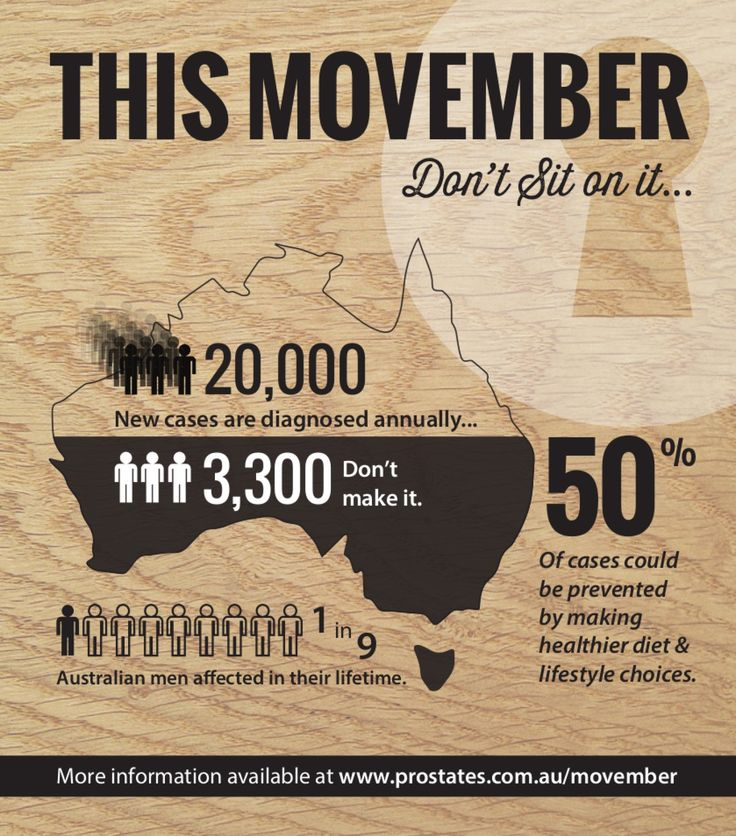 Movember - key prostate cancer statistics Infographic