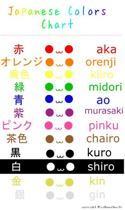 here we see a lovely japanese tutorial. it shows you how to say all the colors. it also shows you how to write them.