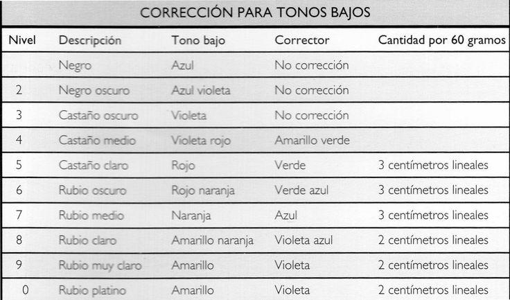correcion+tonos+bajos.jpg (1476×870)