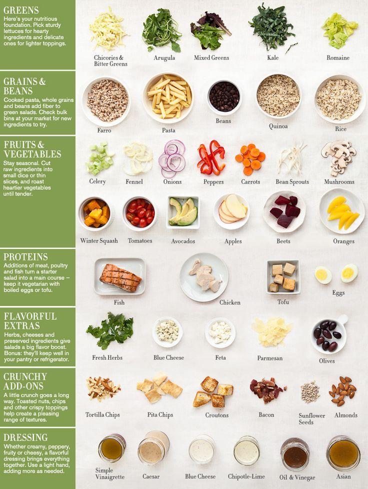 30 days of salads / salad ingredients