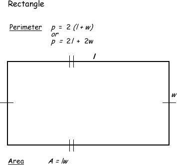 Best 25 area and perimeter formulas ideas on pinterest formula determining areas and perimeters of polygons ccuart Image collections