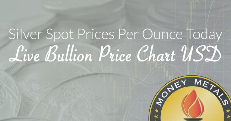 Get live & historical silver spot prices with our interactive charts updated every minute. Find the best time to buy silver bullion bars, coins & rounds...