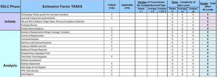 methodology in dissertations