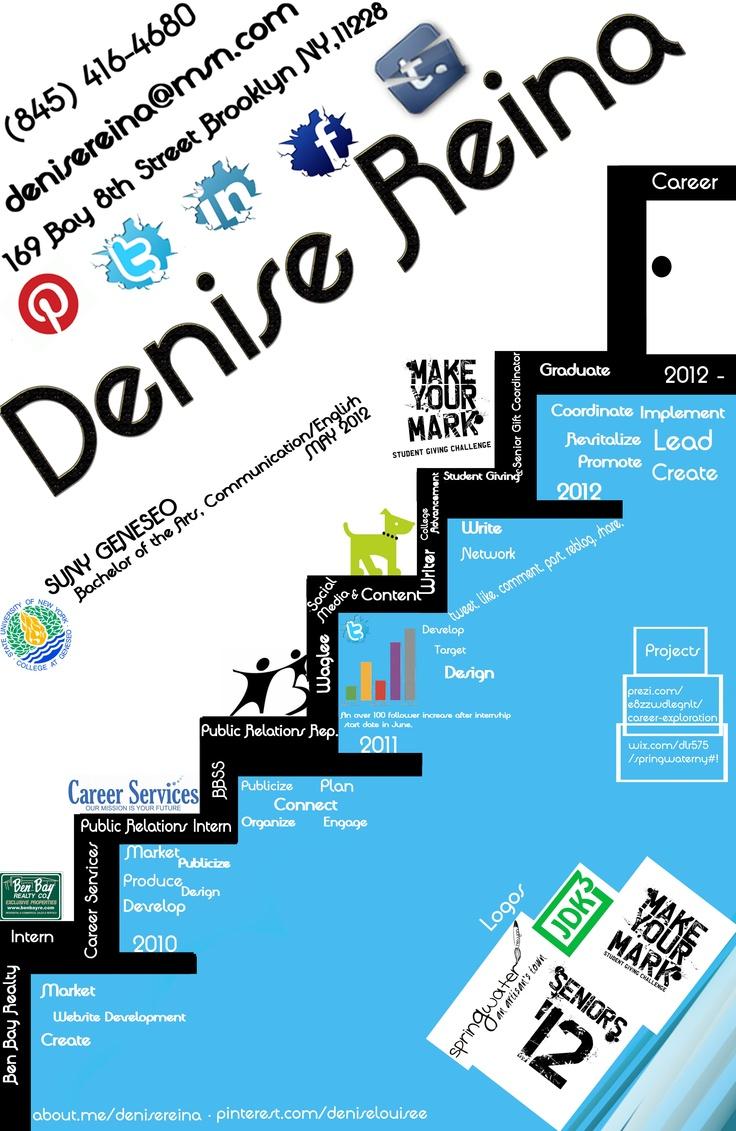 Digital Resume digital marketing strategist resume samples Resume Design On Pinterest Creative Resume Tips And Infographic Resume