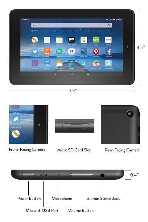 """Amazon Kindle Fire Review - Plus Learn How to Set Up the New Amazon Kindle Fire Tablet with 7"""" Display  Learn more http://www.craftdrawer.com/2015/10/amazon-kindle-fire-review-plus-learn.html"""